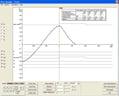 stop_time_analysis_graph